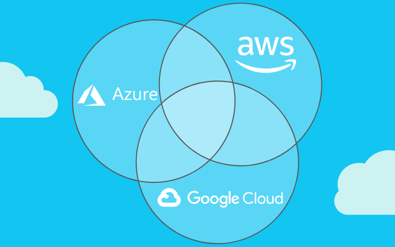 AWS vs Azure vs Google Cloud Market Share 2019: What the Latest Data Shows